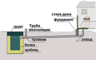 Как сделать слив канализации на даче?
