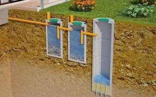 Как установить канализацию на даче?