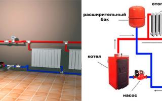 Как сделать отопление в дачном доме?