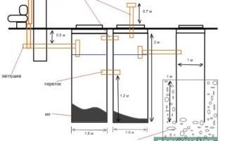 Как построить септик на даче?